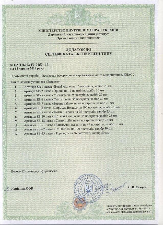 Сертификат 4 фото